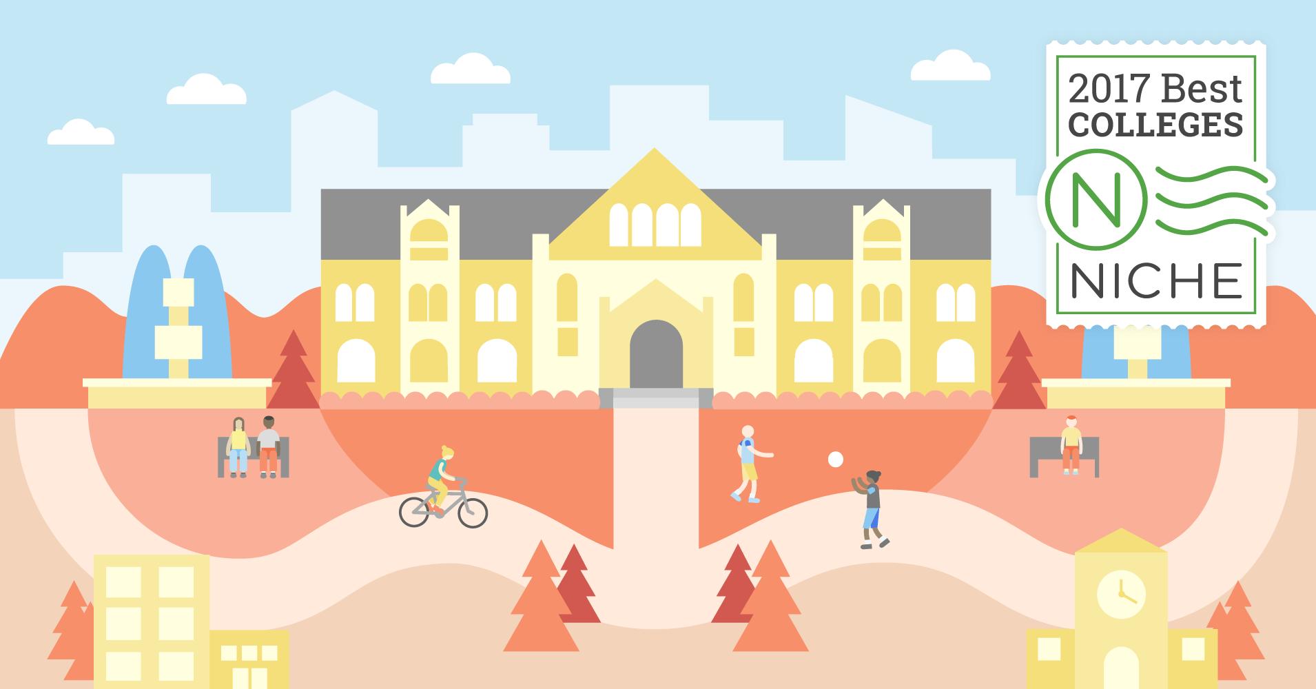 2017 best college campuses in america niche